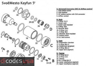 Kayfun 5² (K25)  Replacement Parts