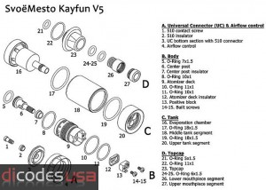Kayfun 5 Replacement Parts